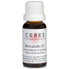 Ceres Mercurialis D 2 Dilution