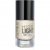 Catrice Highlight Top Coat 17.00 EUR/100 ml